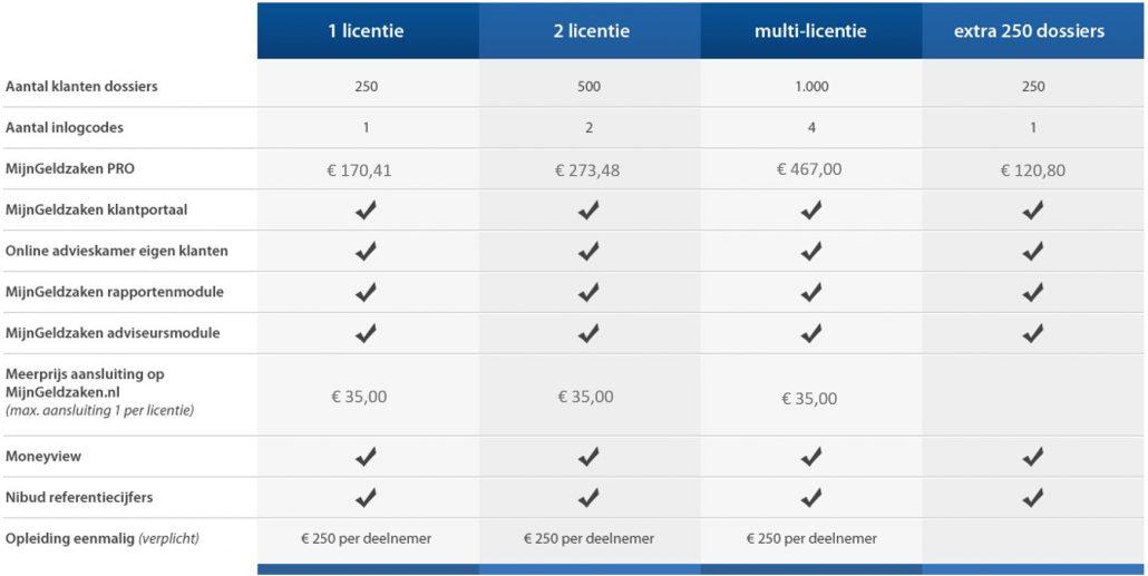 prijslijst-licenties-2017-jan